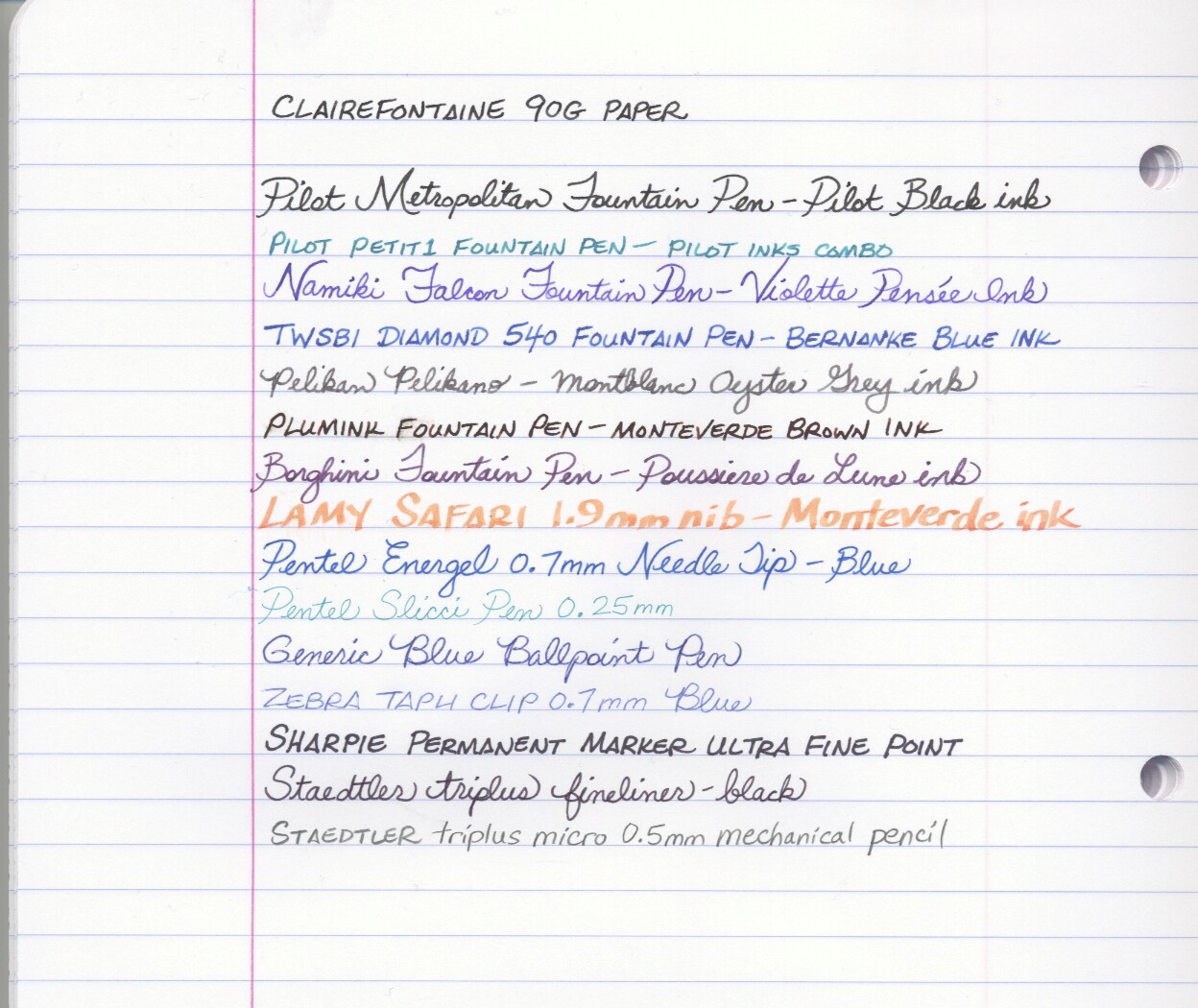 rhodia writer s bloc blog clairefontaine 90g paper writing test front